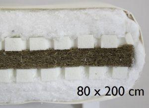 80 x 200 cm Sandwich