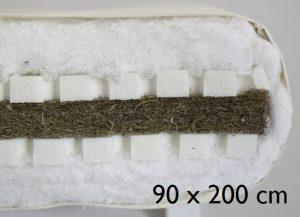 90 x 200 cm Sandwich