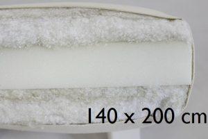 140 x 200 cm Basic