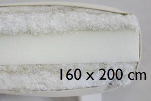 160 x 200 cm Basic