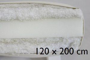 120 x 200 cm Basic