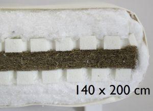 140 x 200 cm Sandwich