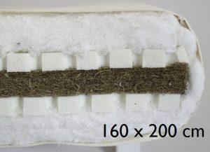 160 x 200 cm Sandwich