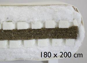 180 x 200 cm Sandwich