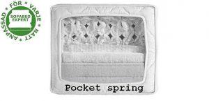 Pocket spring