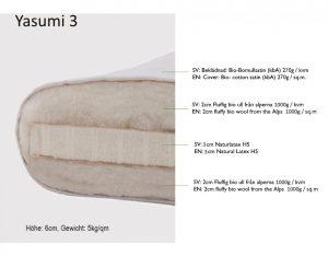 Yasumi 3