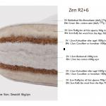 Zen 2+6